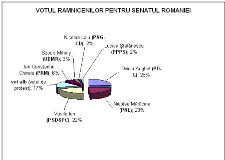 senat-final
